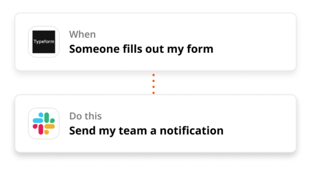 Zapier as a tool for employee onboarding